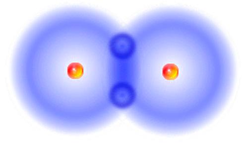 molécule d'hydrogène